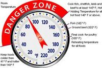 Danger zone round thermometer kingcountygov